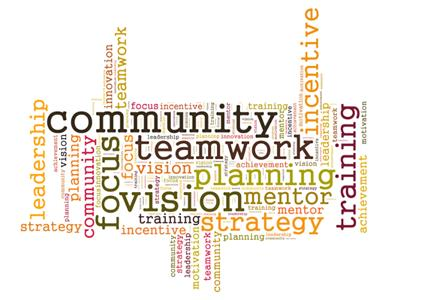 Teamwork and Leadership Word Cloud